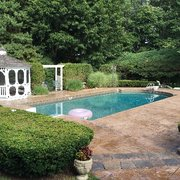 Pool Patio Incorporated