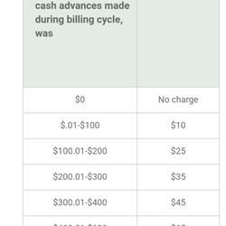 Cash advance fulton rd picture 5