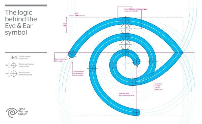 Funky Warn Atv Winch Wiring Diagram Elaboration - Wiring Ideas For ...