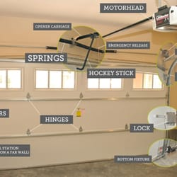 Superb Photo Of Budget Garage Door Repair   Los Angeles, CA, United States