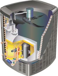 D & D Heating & Cooling: 200 E Penn Ave, Alburtis, PA