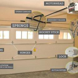 Photo Of Garage Door Pros   Pleasanton, CA, United States