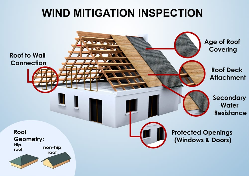Pappalardo Home Inspections: DeLand, FL