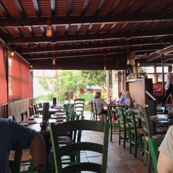 Pomodoro Restaurant Point Loma Ca