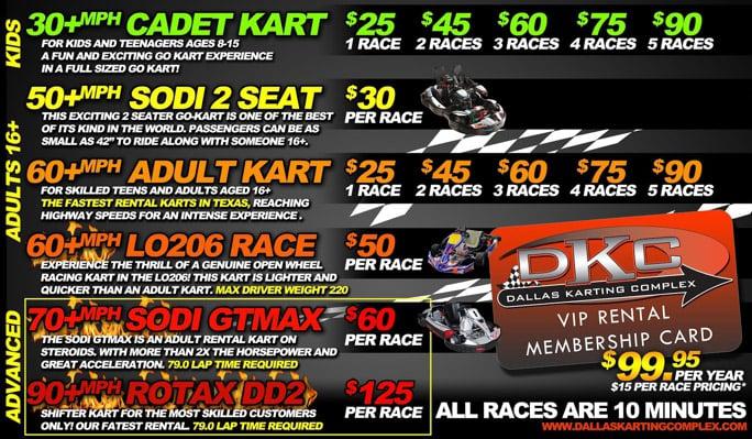 Dallas Karting Complex >> Dallas Karting Complex - 52 Photos - Go Karts - 5025 Fm ...