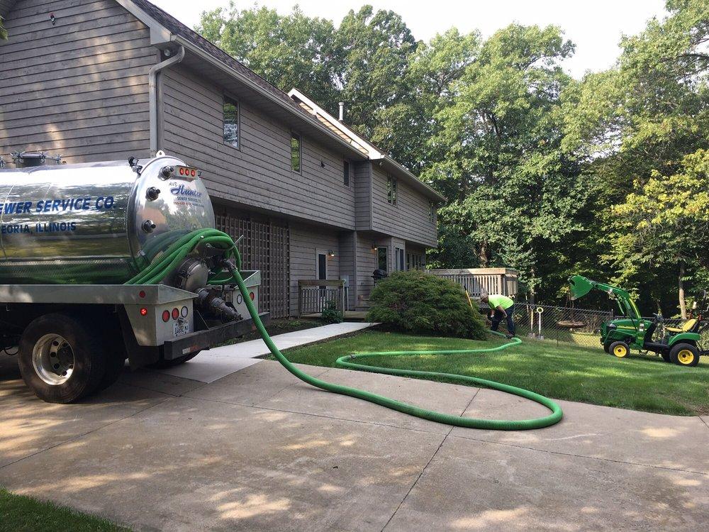 A & B Hunter Sewer Service: 3600 W Malone St, Peoria, IL