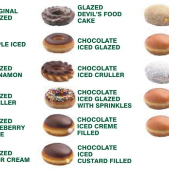 How Many Calories In A Chocolate Old Fashioned Donut