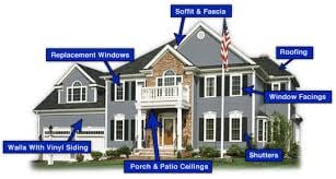 Precision Home Inspection of America