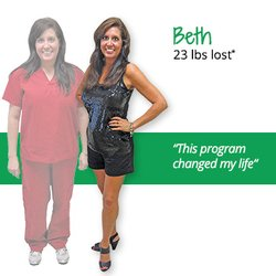 Metabolic Research Center 13 Photos Weight Loss Centers 701
