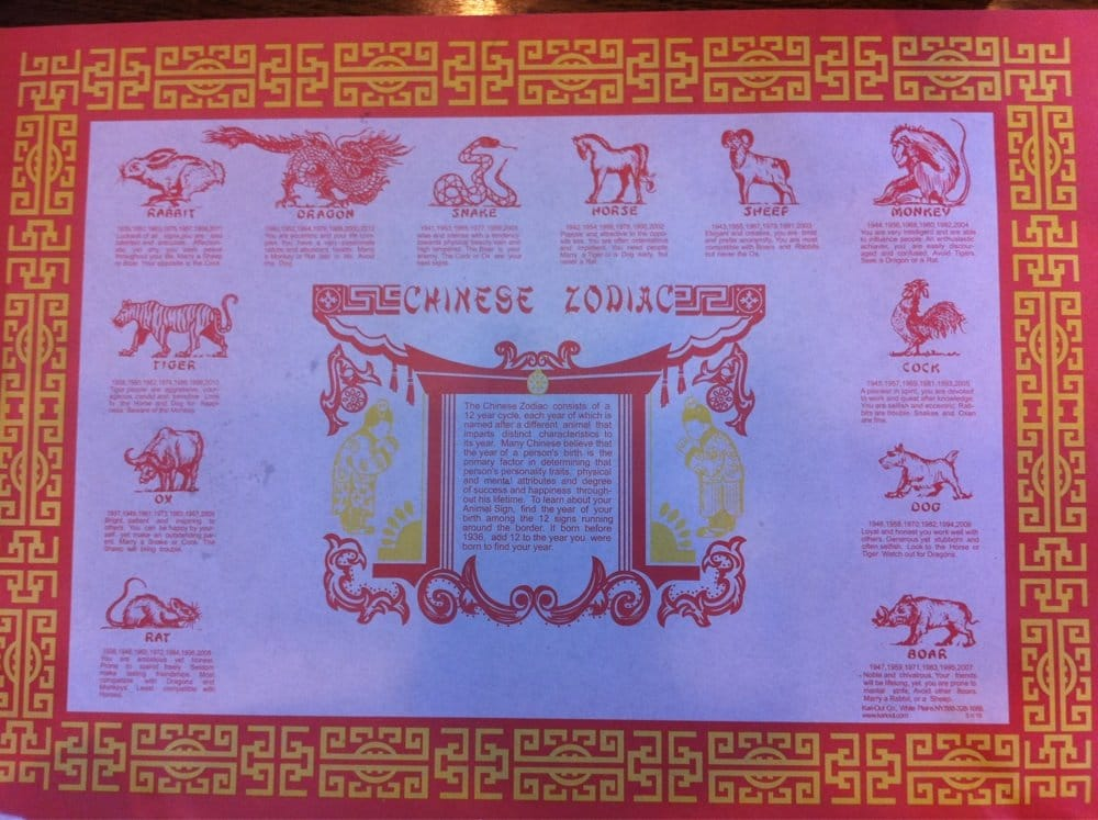 Chinese Zodiac Place mat so I can tell who is compatible