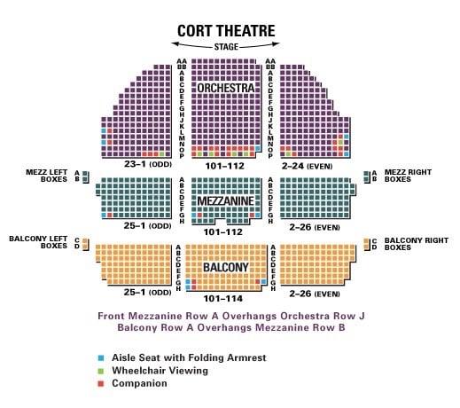 Seating chart mezzanine overhangs orchestra row j balcony overhangs