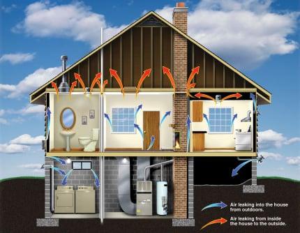 Energy Smart NY / Home Comfort: 3800 Scottsville Rd, Scottsville, NY
