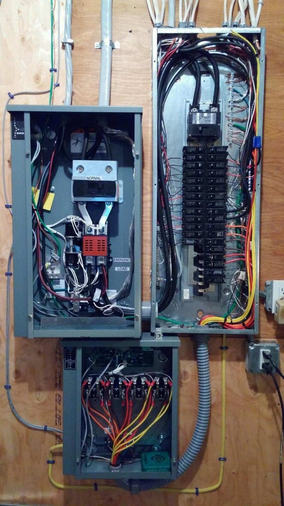 Electrical Panel need an Update? We got you covered! - Yelp on replacing electrical panel, expanding electrical panel, covering electrical panel,
