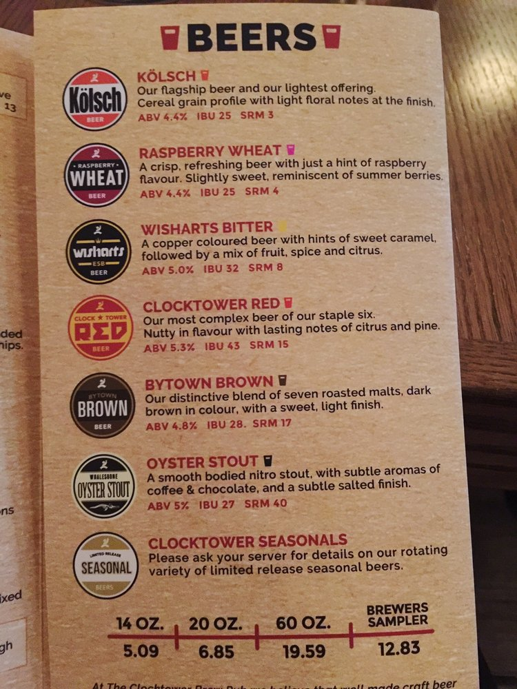 Beer Flight Menu  Yelp