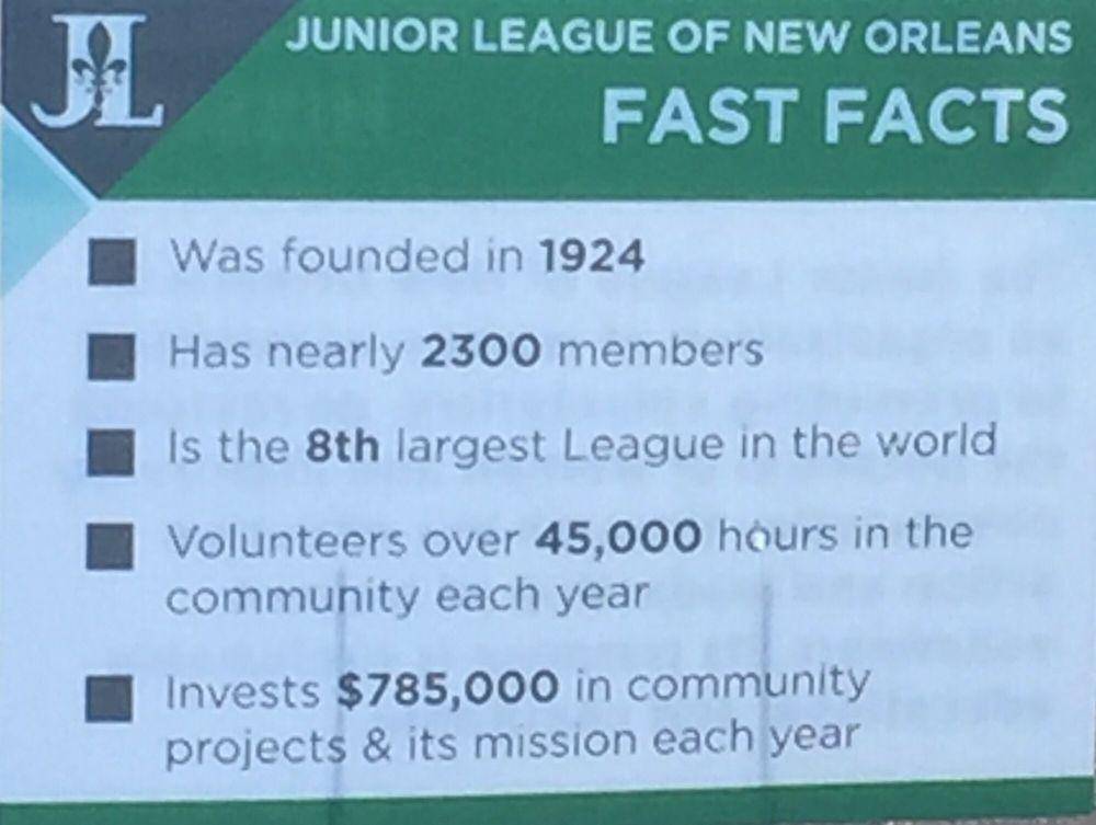 Junior League of New Orleans