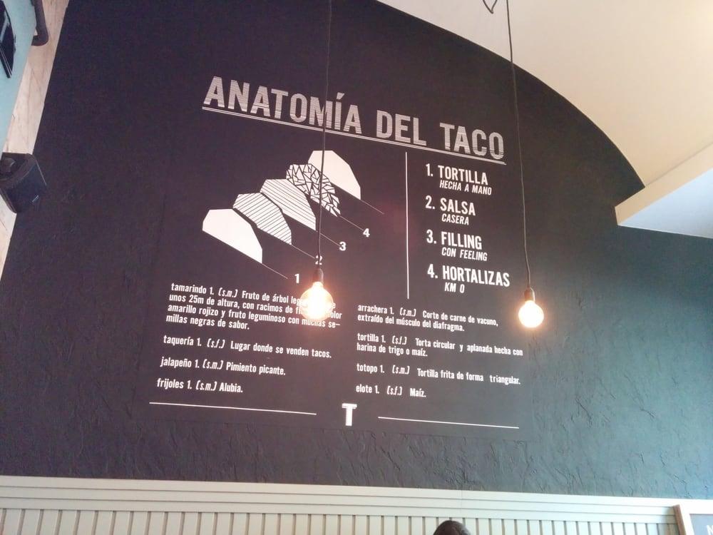 Anatomía del taco - Yelp