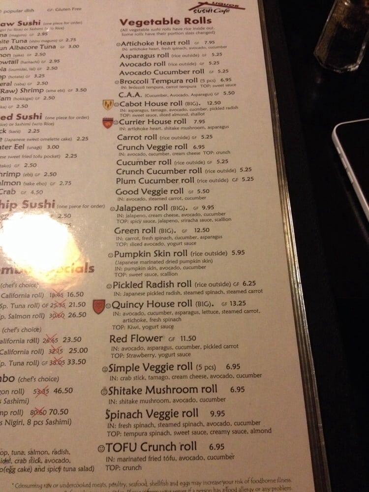Sushi Restaurants In Birmingham Mi
