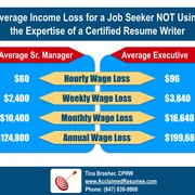 resume writing services elgin il