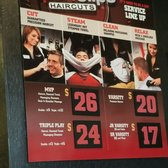 Sport Clips Haircuts Of Sparks Galleria 23 Reviews Barbers 131