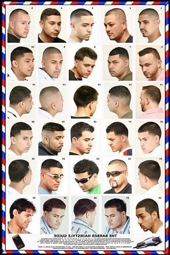 great poster to help guide which type of haircut you like