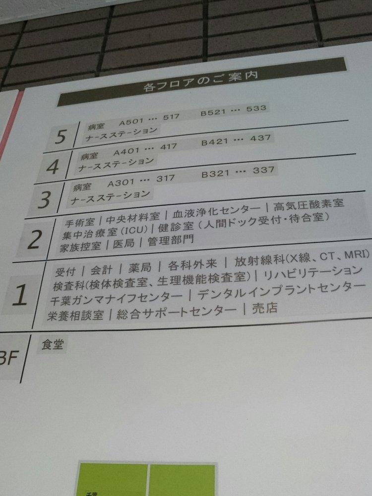 Secomedic Hospital - Hospitals - 豊富町696-1, Funabashi, 千葉県, Japan - Phone ...