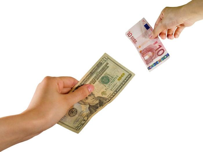 Kimball Lawrence Currency Exchange