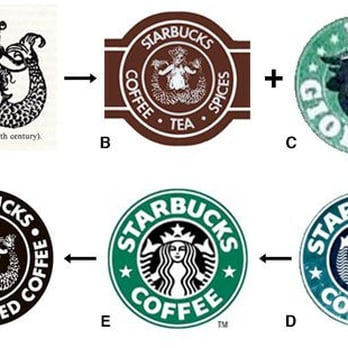 evolution of coffee culture in united states The three coffee waves – pretension or evolution  the united states regularly imports a whopping 70% of the world coffee crop for itself  starbucks had .