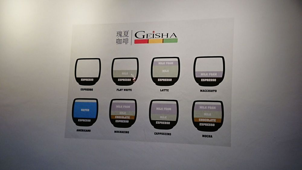 Geisha Specialty Coffee