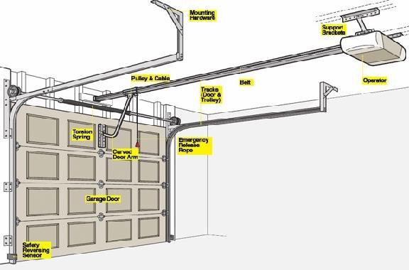Accent Garage Door Service & Home Improvements: 136 Bacon Rd NW, Carrollton, OH