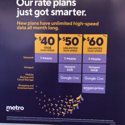 Metro by T-Mobile - (New) 13 Photos & 16 Reviews - Mobile