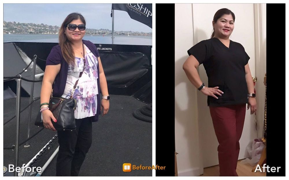 Nirvana Weight Loss & Laser