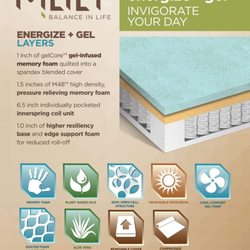 The Best 10 Mattresses Near Wake Forest Nc 27587 Last Updated