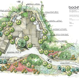 Photo Of Bockholt Landscape Architecture