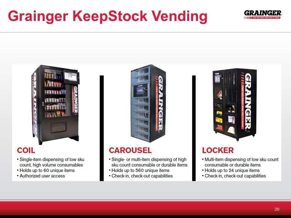 Vending Machines Near Me >> Grainger W W - Building Supplies - 100 Grainger Pkwy, Lake ...