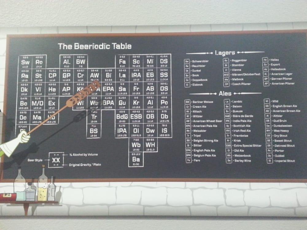 Beeriodic Table - Yelp
