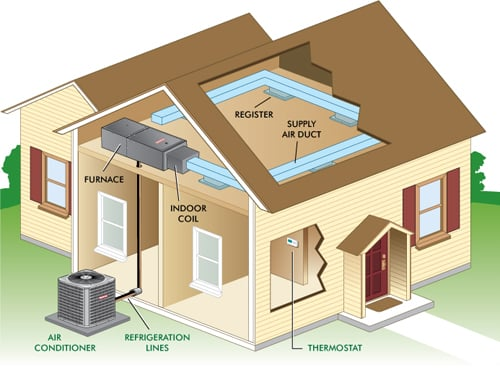 CW Heating & Air Conditioning: Bowie, MD