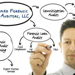 Certified Forensic Loan Auditors, LLC - Real Estate Law