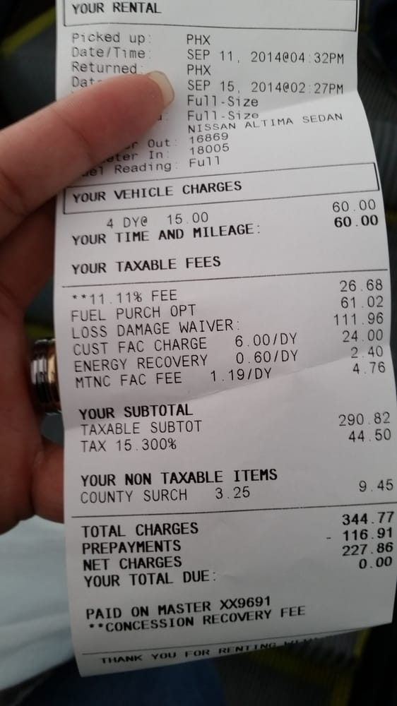 Budget Rental Car receipt for a four day rental - Yelp