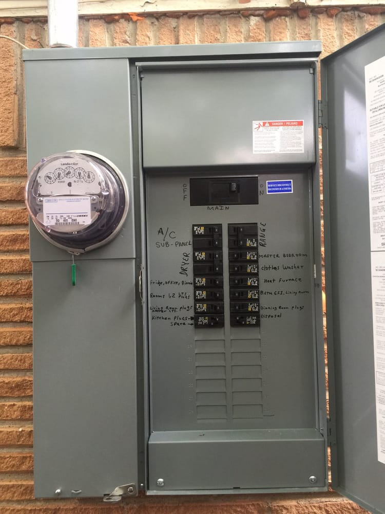 This is the best meter/panel combo that you can have outside your ...