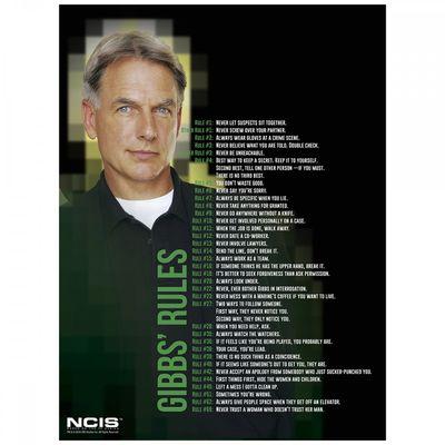 Gibbs F.